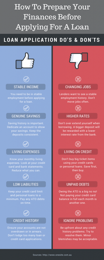 Loan Application Do's and Don'ts